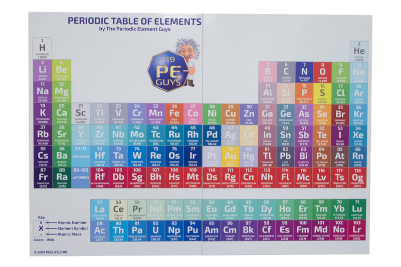 Periodic Table Of Elements Large Magnetic Display With 85 Element Samples in Acrylic Tiles - The Periodic Element Guys