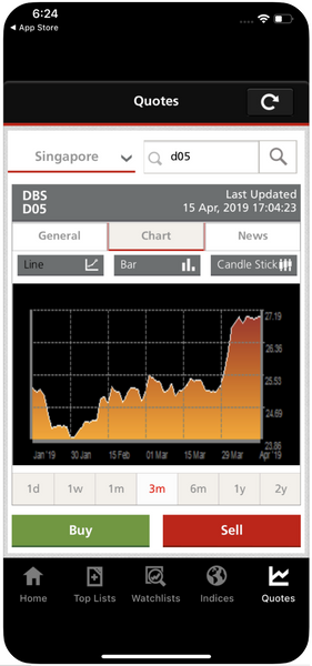 DBS Vickers Mobile User Experience
