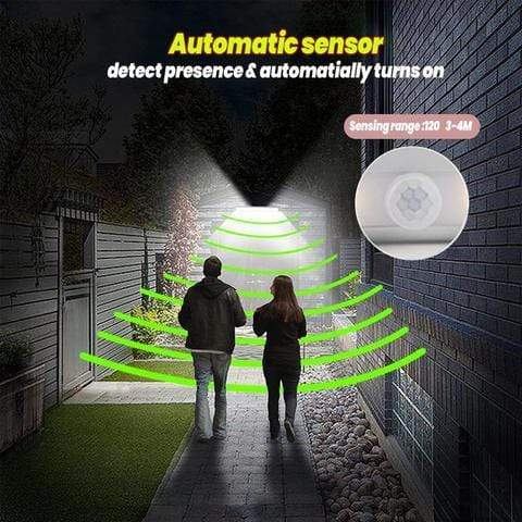 Automatic LED Sensor Light Cayyogo