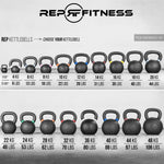 Rep 48 kg Kettlebell for Strength and Conditioning