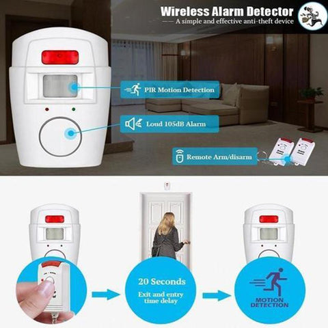 Infrared Security System For Your Apartment, Condo or Home.  Fast, Easy, Effective. DIY Install in 5 Minutes + NO Monthly Fees EVER!