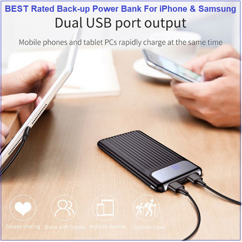 Image of Newest Technology Power Bank With DUAL USB Ports + Special iPhone AND Samsung/Android Ports For Rapid Charging Anywhere!