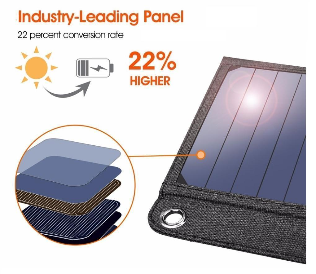 Power Backup Anywhere For You With This BEST RATED Solar Charger - Compact & Portable, Always Ready