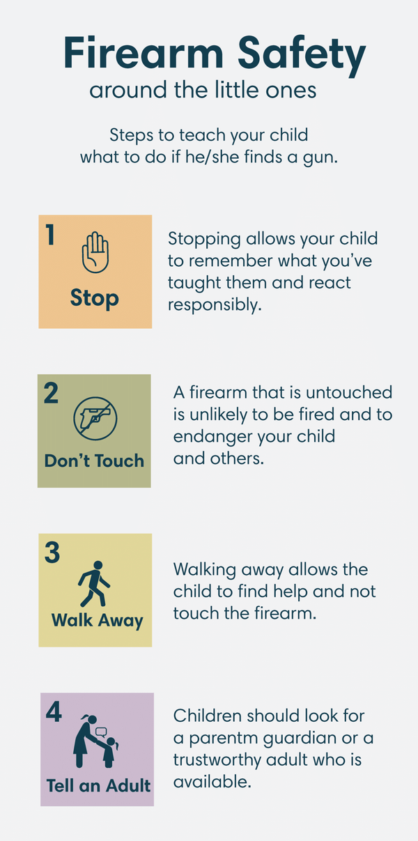 Firearm Safety Around Children