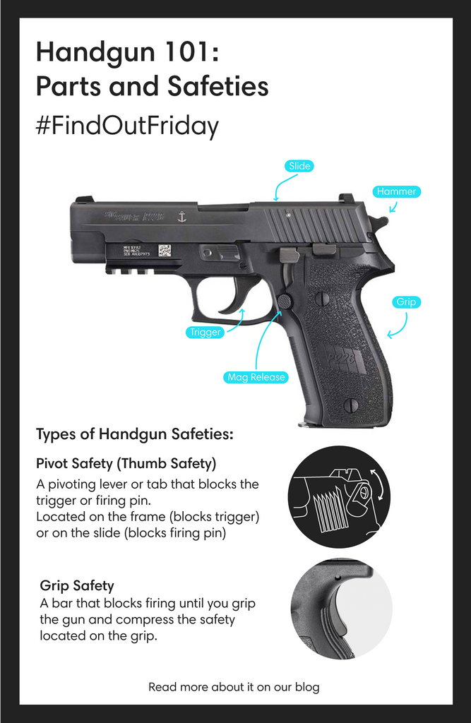 Handgun 101: Parts and Safeties