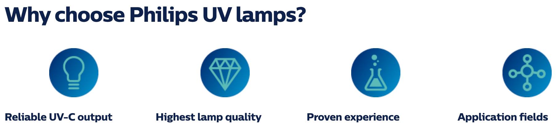 Why Choose Philips UV Lamps?