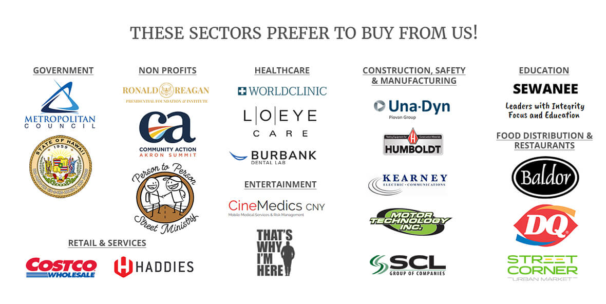 These sectors prefer to buy masks from us!