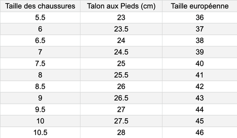 guide taille bottes