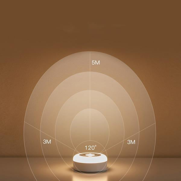 LED Rechargeable Body Sensor Lamp