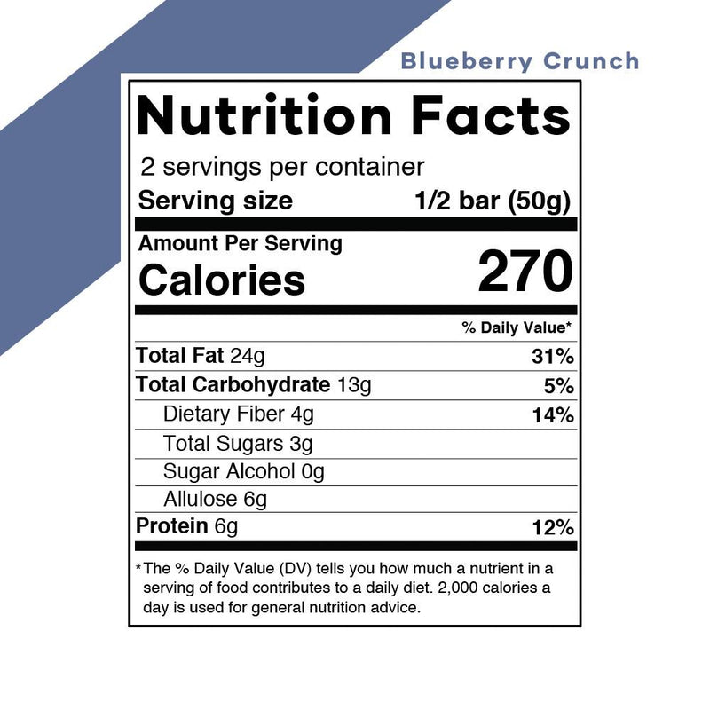 Blueberry Crunch Champion Keto Bar Nutrition Facts