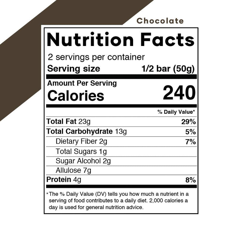 Chocolate Champion Keto Bar Nutrition Facts