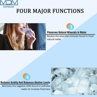 Aimex Water Fluoride Filter 8 Stage Reduction Control KDF X 4 - MDMAustralian