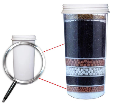 8 Stage Awesome Water Filter Cartridge