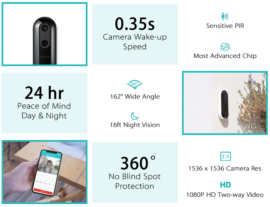 (Free Shipping+50% OFF!!)The World's Most Advanced Smart Doorbell