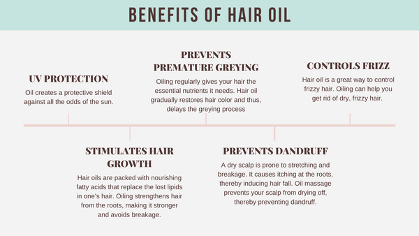 benefits of custom hair oil