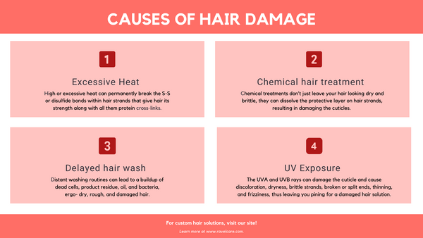 Damaged hair solution