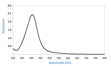 10nm Silver Nanoparticles Extinction Spectra