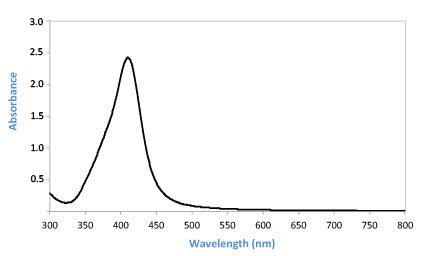 30nm Silver nanoparticles UV-VIS spectra