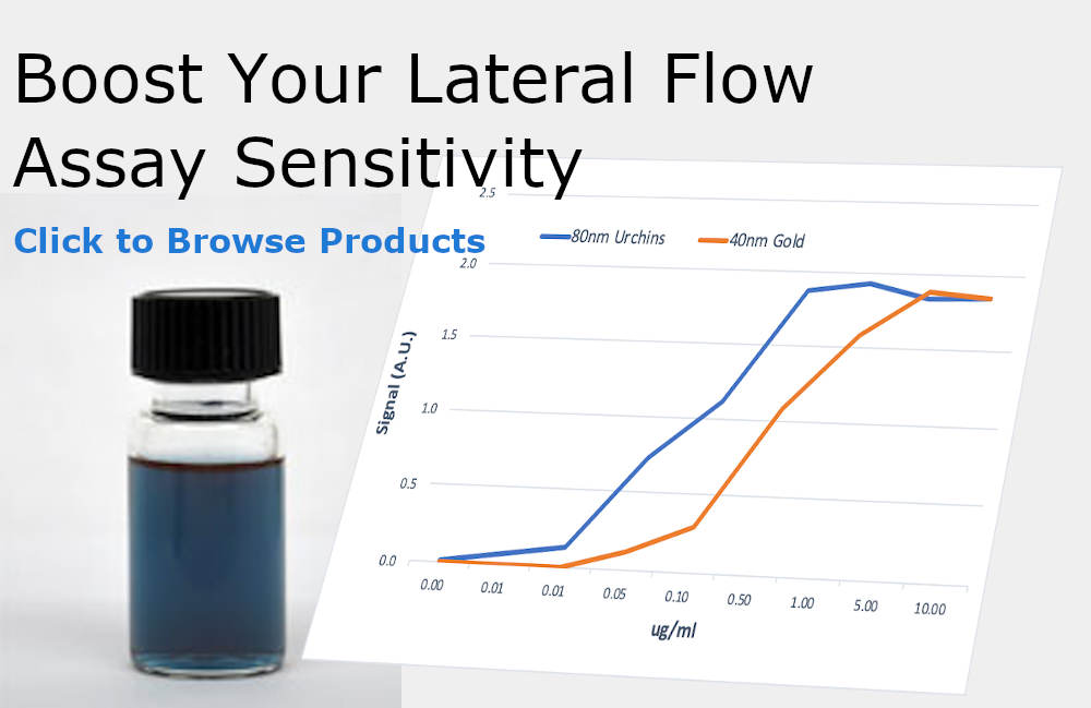 Lateral Flow Sensitivity Increase banner