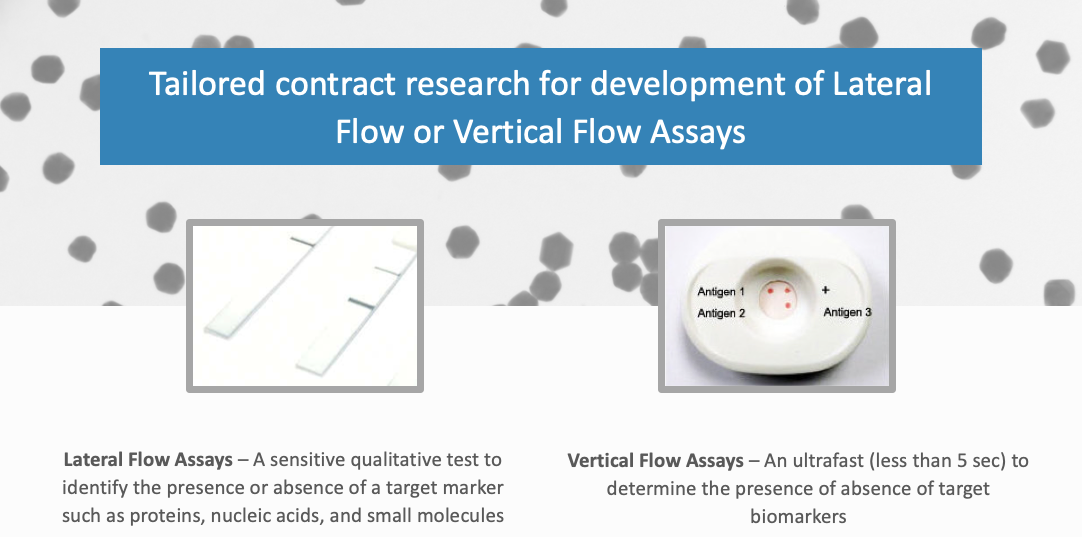 Custom Assay Development and Contract Research