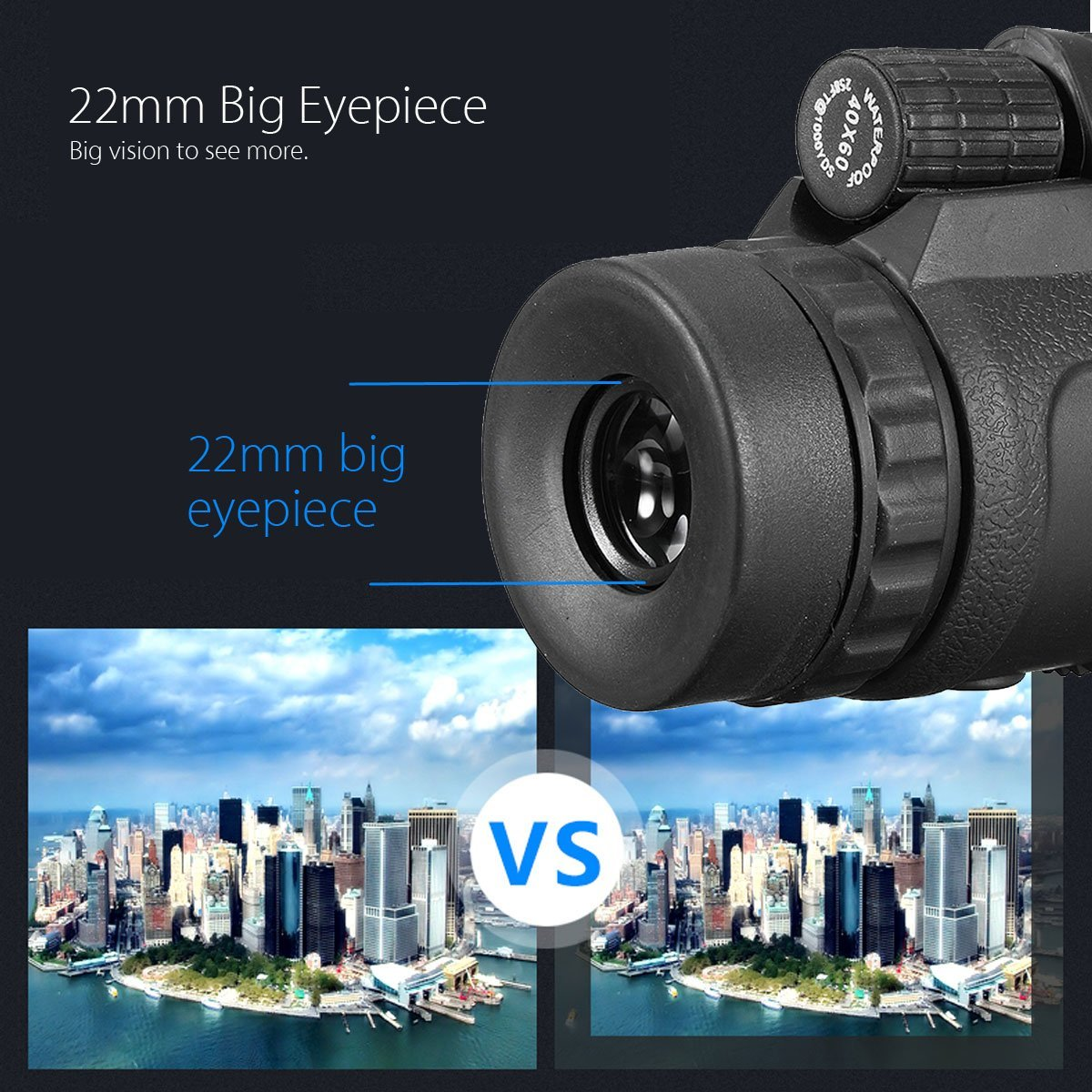 Best Seller HD Camera lens