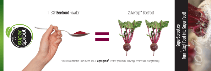 Super Sprout Rote-Bete-Pulver