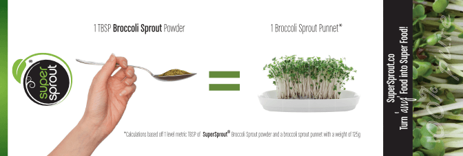 Super Sprout Broccoli Powder