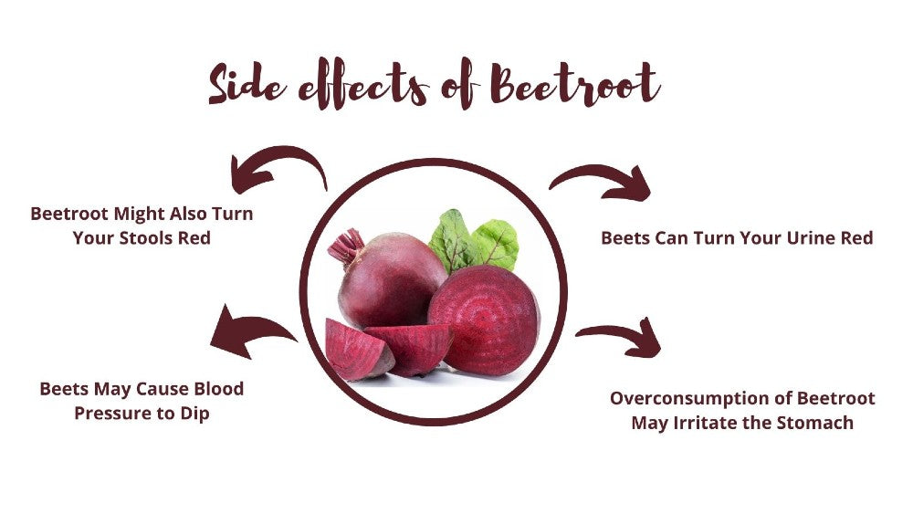 beetroot health benefits and side effects - 4 side effects