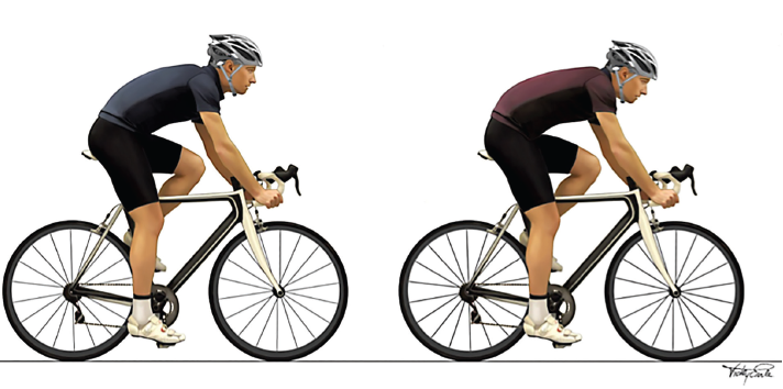 Bike Sizing and Fitting