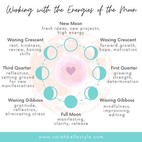 Working with the Energies of the Moon Phases