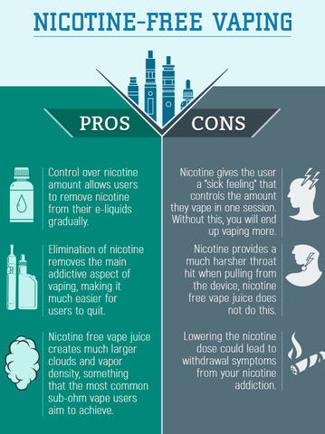 pros and cons of vaping