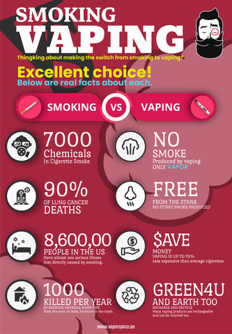 Vapor Space Vaping Vs Smoking