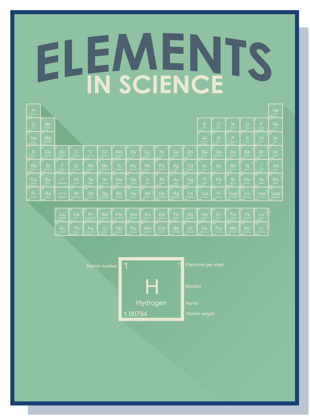 Elements in science