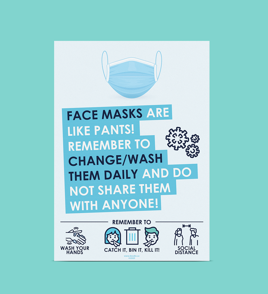 Face masks poster