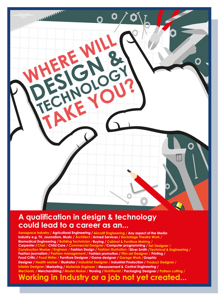 Where will Design & Technology lead you?