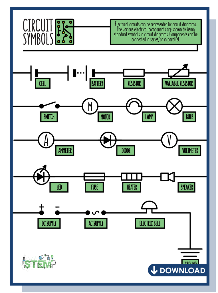 Circuits download