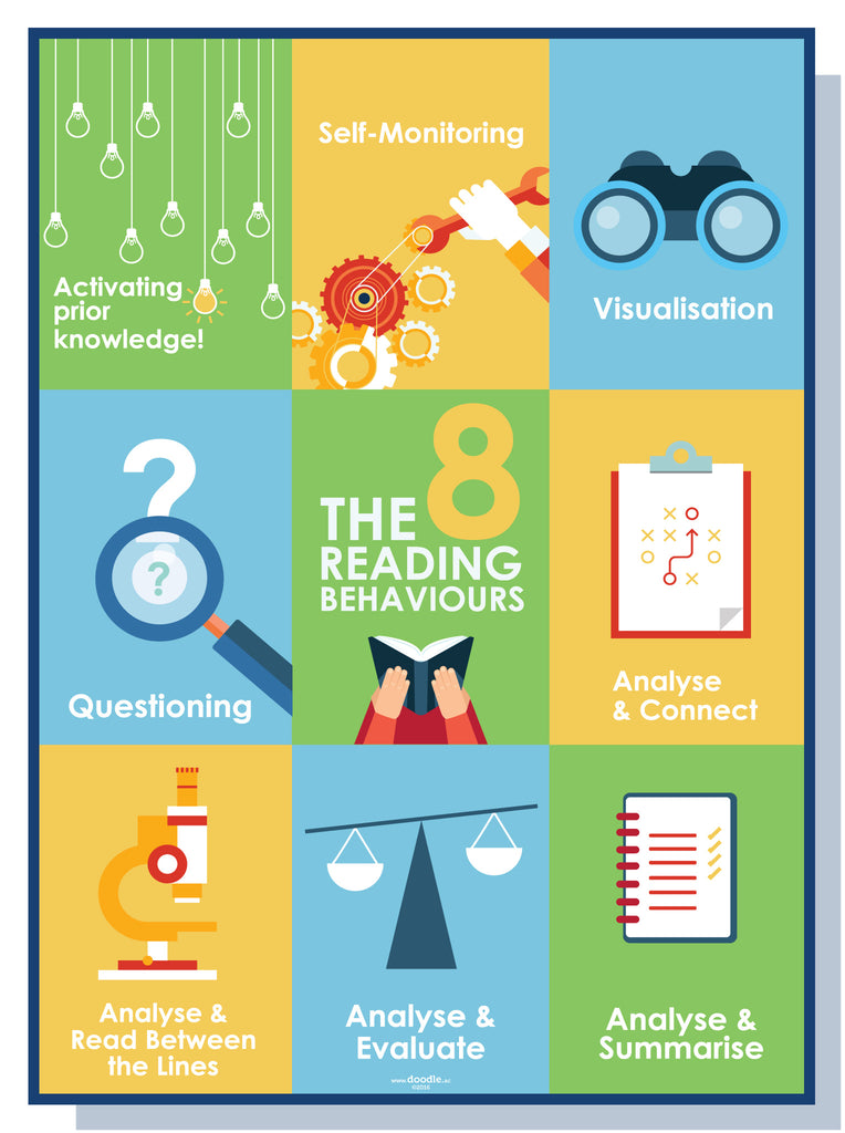 Reading behaviours