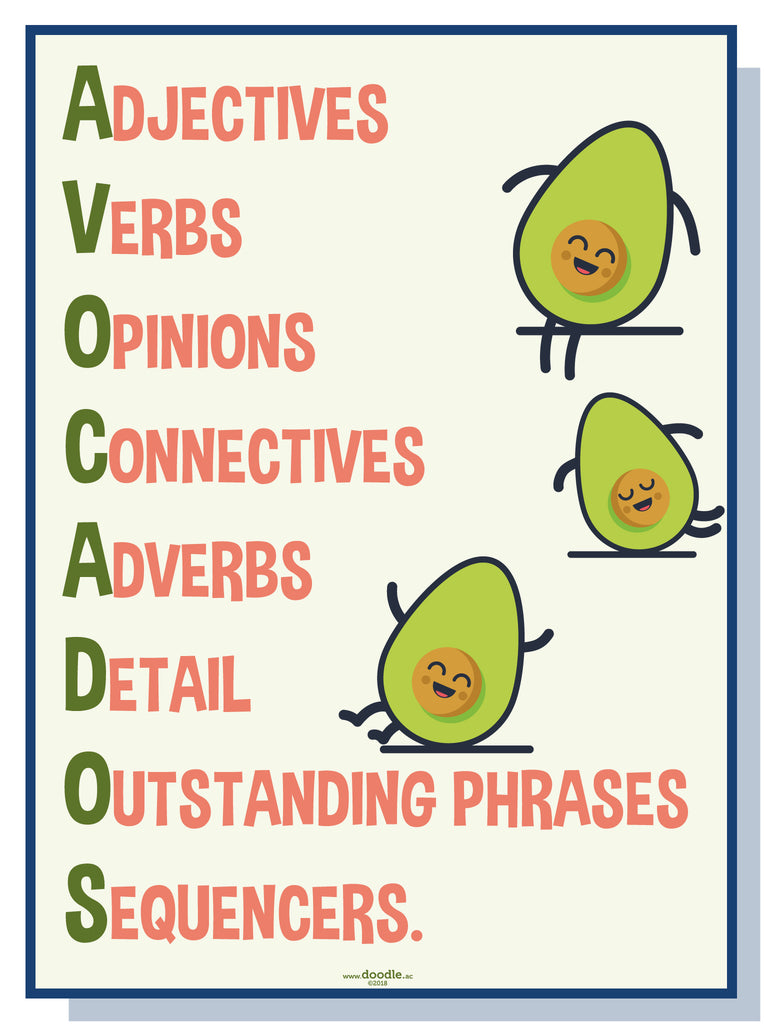 Avocados (English)
