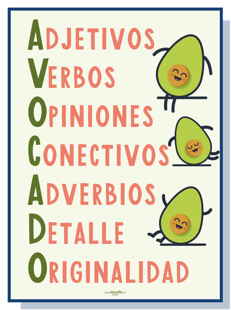 Avocados (Spanish)