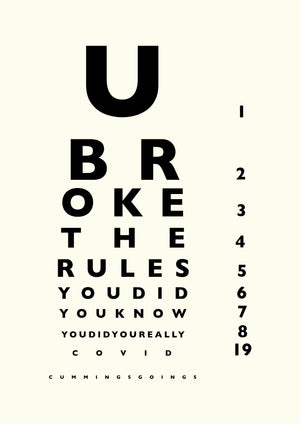 Cummings Eye test Chart postcards - set of 8