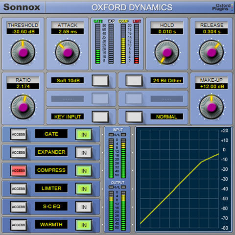 Sonnox Oxford Post Native Bundle (AAX Native, RTAS, AU & VST)