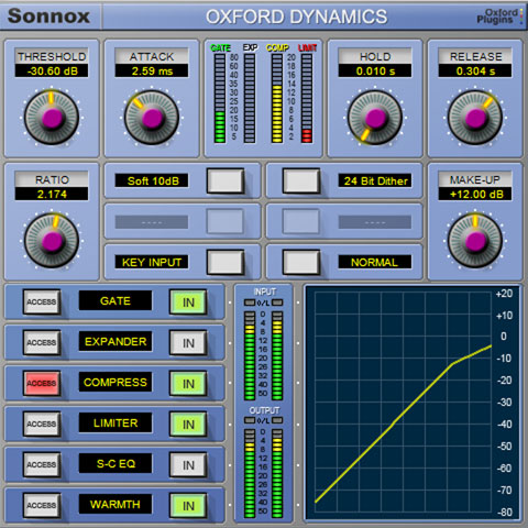 Sonnox Oxford Dynamics Plugin