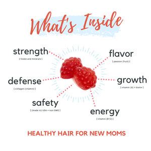 Postpartum Hair Loss Vitamins contain Biotin, Collagen, B12 and minerals
