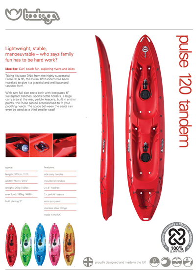 DOUBLE Kayak Hire