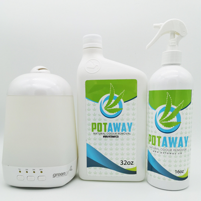 PotAway Home Set