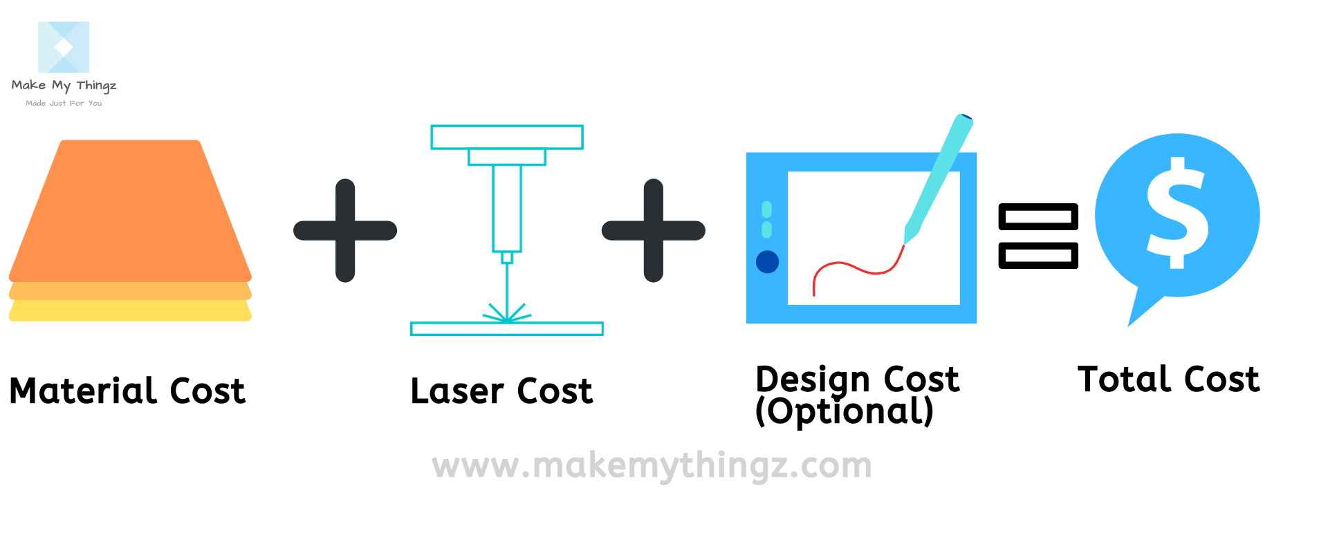 Laser Cutting Pricing