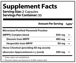 Ingredients list for Hemorrhoid Formula