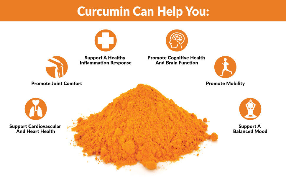 Benefits of Supplementing with Curcumin