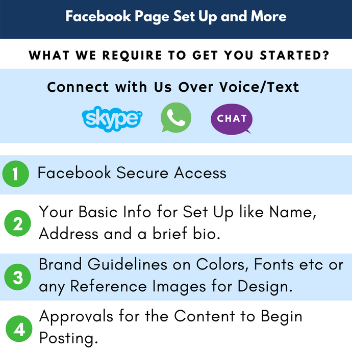 GET a Professional Facebook Set Up with 5 Posts