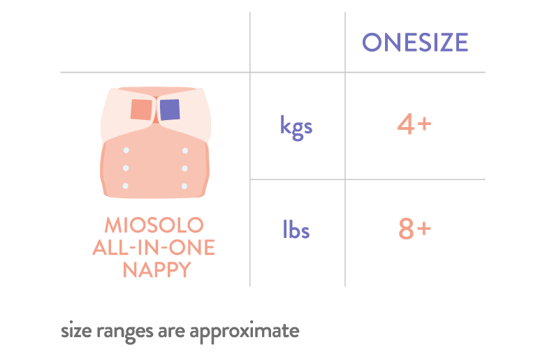 Size chart for miosolo all in one nappy